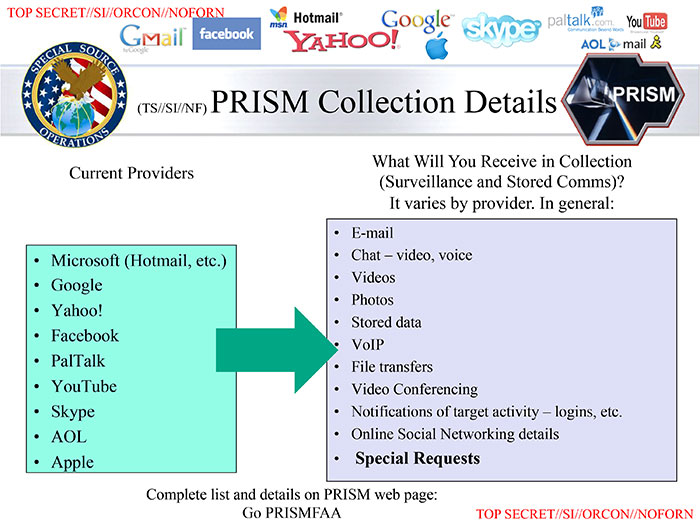 Current Prism providers